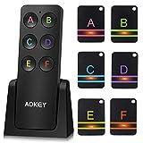 AOKEY Schlüsselfinder, Wireless Key Finder - mit...
