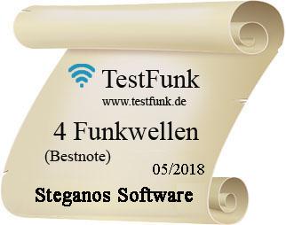 TestFunk